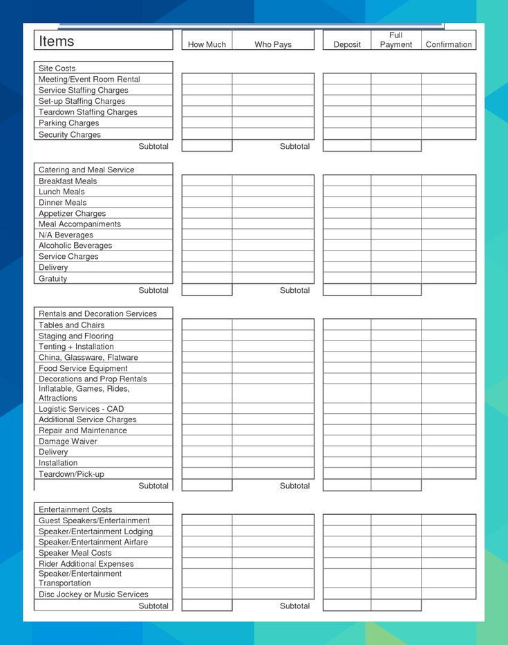 Party Planning Budget Template event Planning Kuphalroyce91