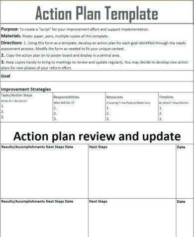 Performance Improvement Action Plan Template Action Plan Template for Employee Example1