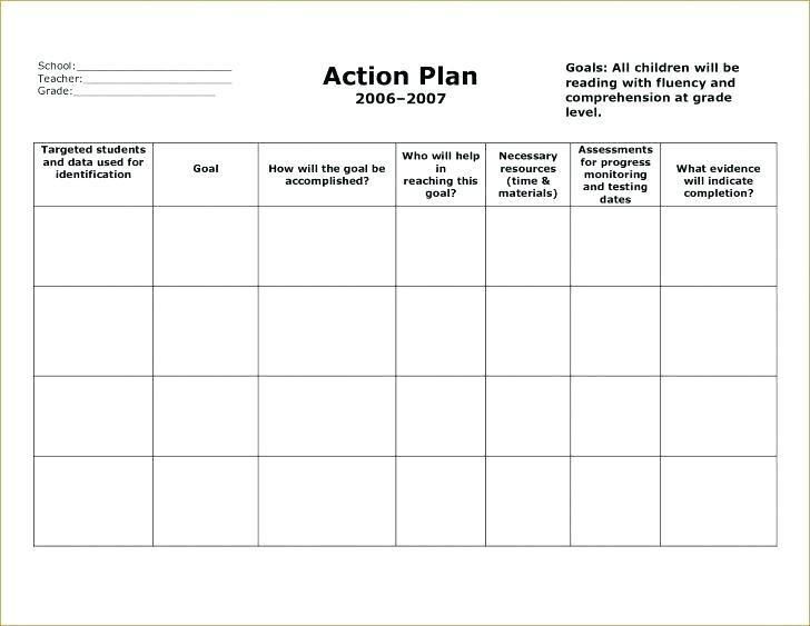 Performance Improvement Action Plan Template Improvement Report Template Cool Blank Action Plan