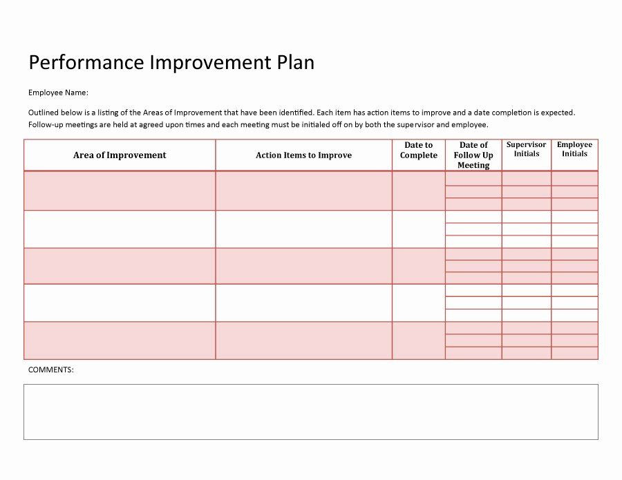 Performance Improvement Action Plan Template Performance Improvement Plan Template Excel Lovely 40