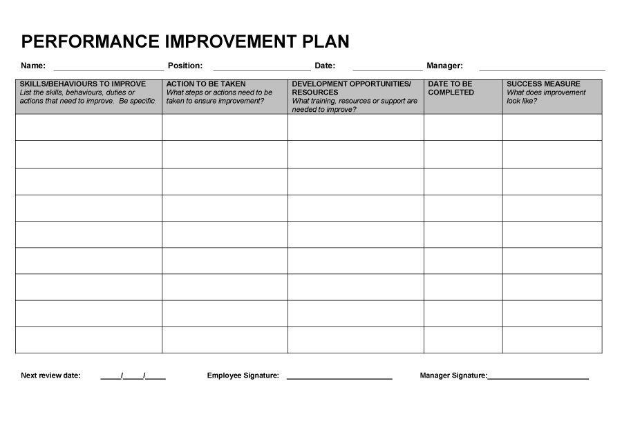 Performance Plan Template Performance Improvement Plan Template 07