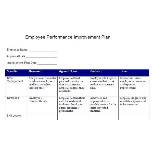Performance Plan Template Pin On Management and Leadership Skills to Know
