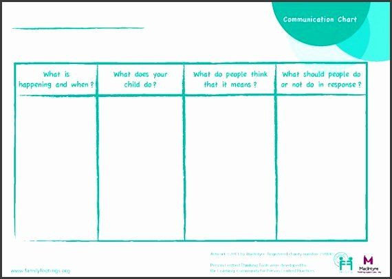 Person Centered Planning Template Person Centered Planning Template Inspirational 8 Person