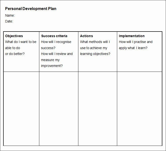 Personal Action Plan Template Individual Development Plan Examples Awesome Sample Personal