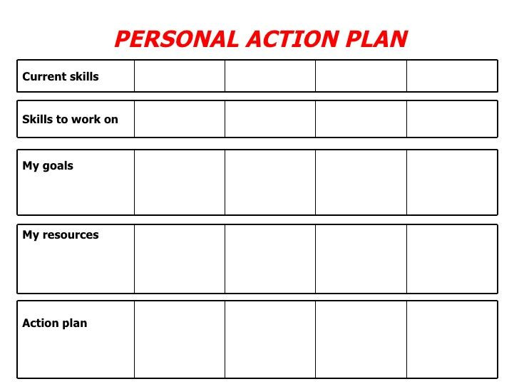 Personal Action Plan Template Shaw Pers