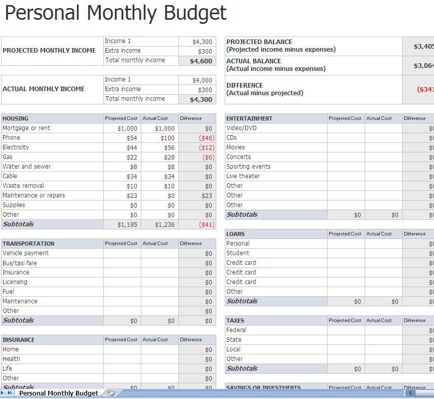 Personal Budget Planning Template Monthly Bud Planning