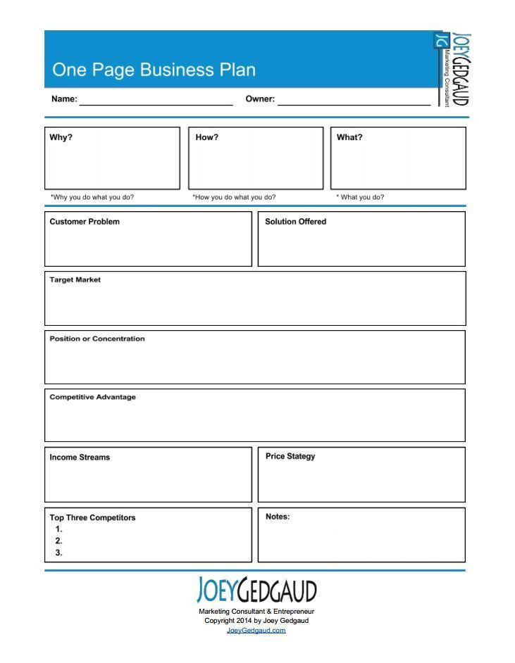 Personal Business Plan Template E Page Business Plan Template Free Business Plan Samples