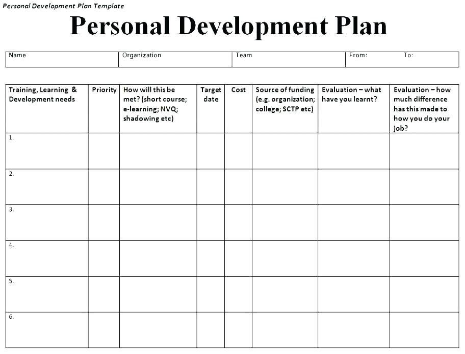 Personal Development Plan Template Excel Employee Development Plan Template Excel Elegant Individual