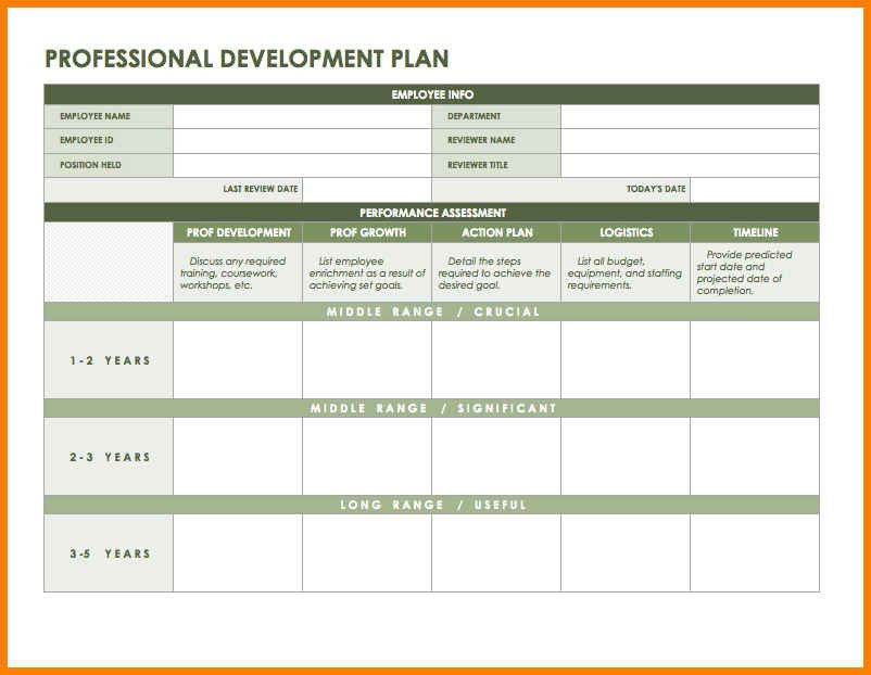 Personal Development Plan Template Excel Employee Development Plan Template Excel Lovely 7