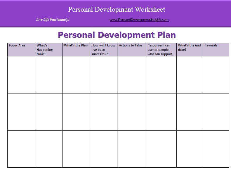 Personal Development Plan Template Excel Personal Improvement Plan Template Beautiful 6 Personal