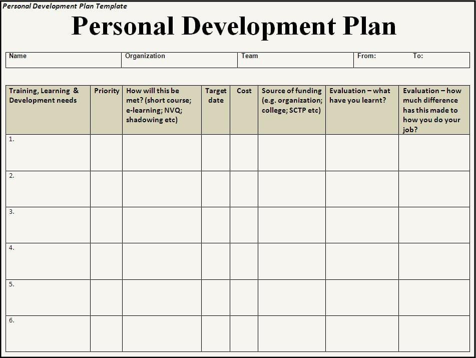 Personal Development Plan Template Word Development Plan Template Word Beautiful 6 Free Personal