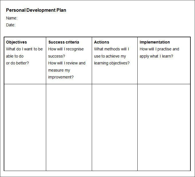 Personal Development Plan Template Word Development Plan Template Word Fresh Sample Personal