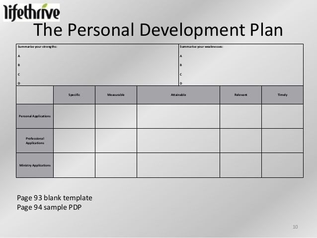 Personal Development Plan Template Word Personal Development Plan Templates Google Search