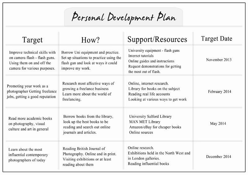 Personal Development Plan Template Word Personal Development Plan Workbooks Google Search