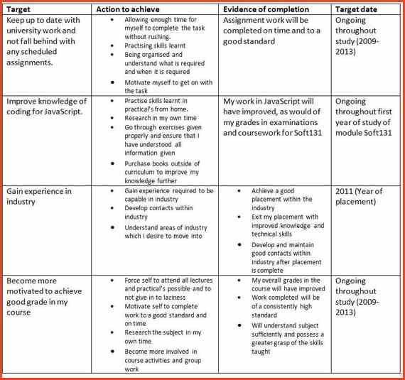 Personal Growth Plan Template Career Development Plan Template Proposalsheet 570x535