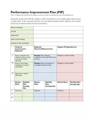 Personal Improvement Plan Template Download Performance Improvement Plan Template 35