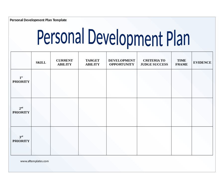 Personal Improvement Plan Template Personal Improvement Plan Template Awesome 2019 Personal