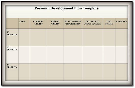 Personal Improvement Plan Template Personal Improvement Plan Template Best Personal