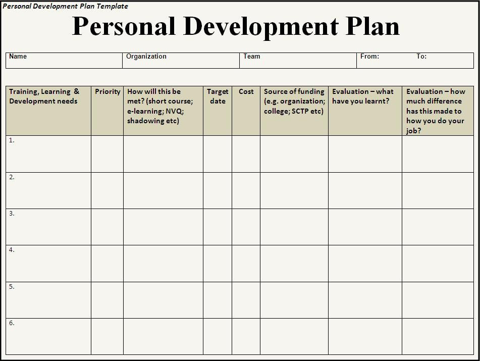 Personal Learning Plan Template Personal Development Plan Templates Google Search