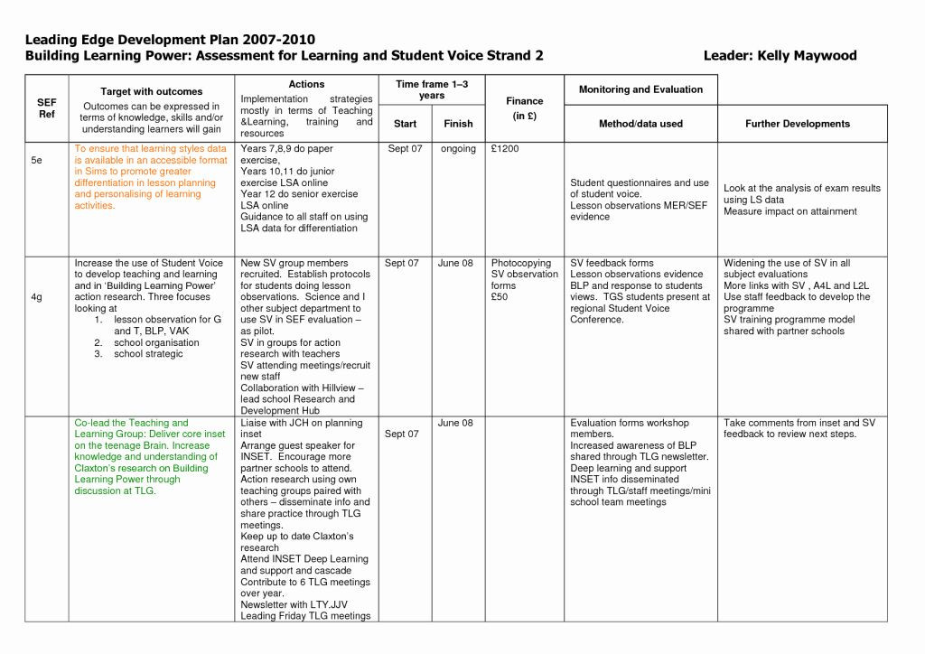 Personal Learning Plan Template Personal Learning Plan Examples Lovely Teacher Personal