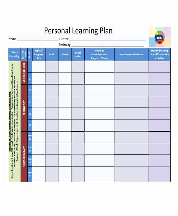 Personal Learning Plan Template Personalized Learning Plan Template Beautiful Learning Plan