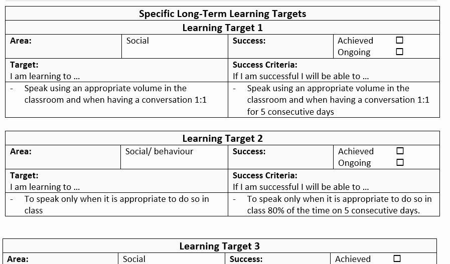 Personalized Learning Plans Template Individual Education Plan Template Inspirational Individual