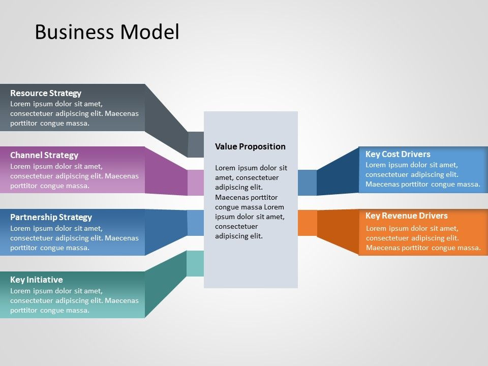 Ppt Business Plan Template Business Model Powerpoint Template 3