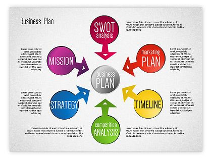 Ppt Business Plan Template Colorful Business Plan Template