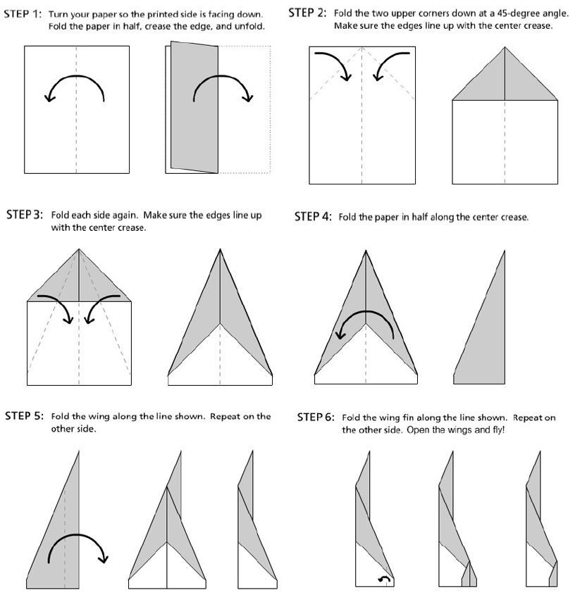 Printable Paper Airplane Template How to Make A Basic Paper Airplane Scrap Paper Works Great