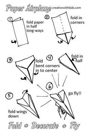 Printable Paper Airplane Template How to Make the Best Paper Airplane