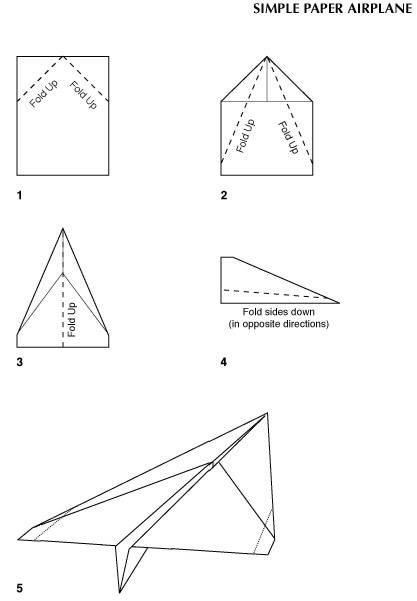 Printable Paper Airplane Template Pin by andrea Grigg On Library Program Ideas