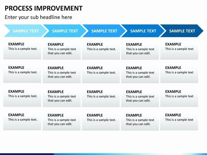 Process Improvement Plan Template Process Improvement Plan Template Inspirational Improvement