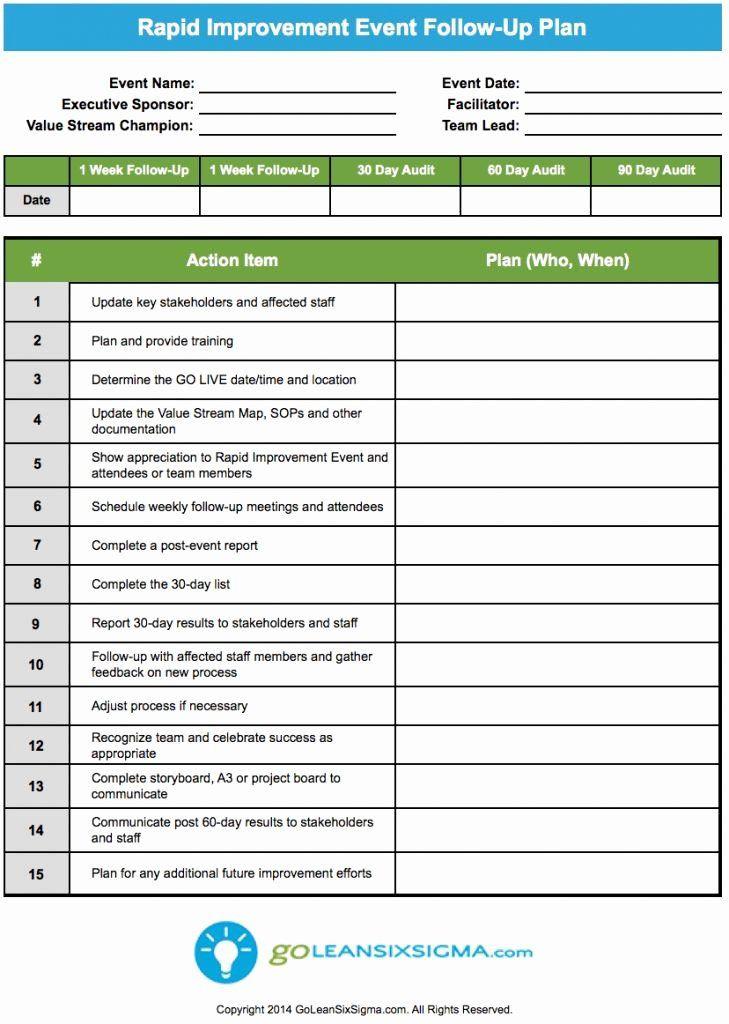 Process Improvement Plan Template Process Improvement Plan Template New 119 Best About