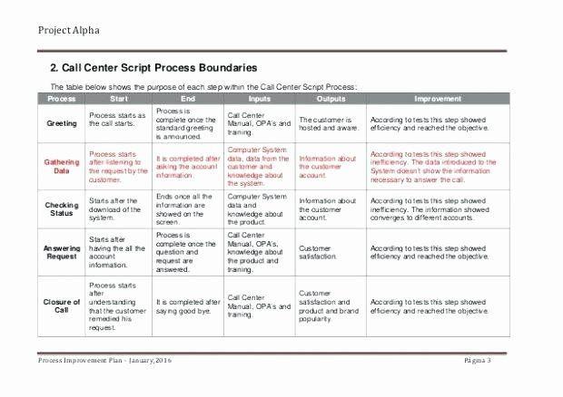 Process Improvement Plan Template Process Improvement Plan Template Unique Performance