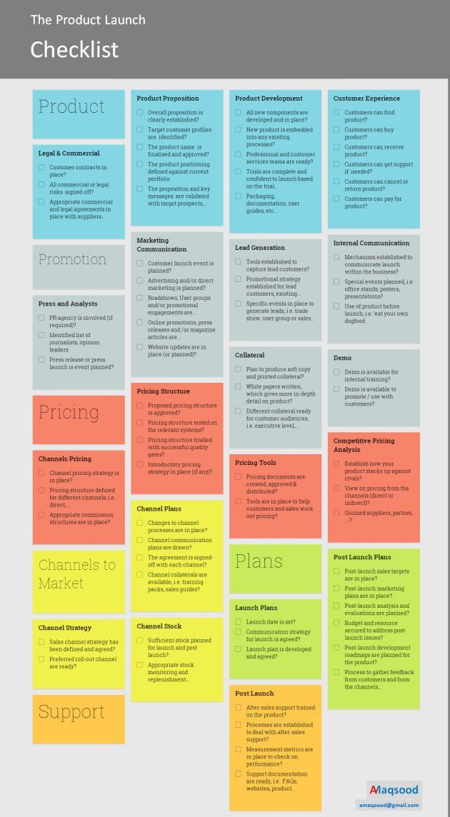 Product Launch Communication Plan Template the Ultimate Product Launch Checklist [infographic]