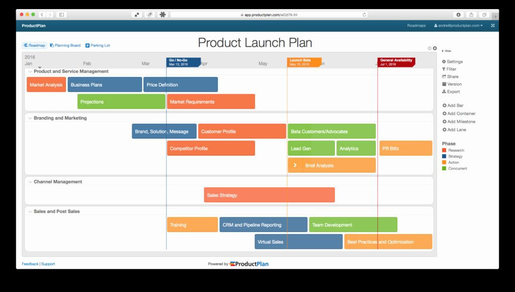 Product Launch Plan Template Free Pin On Simple Succession Plan Templates