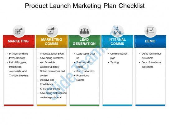 Product Launch Plan Template Free Product Launch Marketing Plan Checklist Ppt Example File