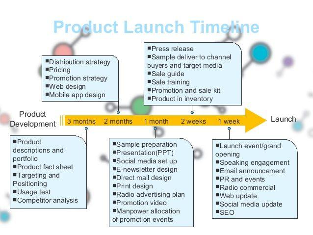 Product Launch Plan Template Free Product Launch Plan Google Search