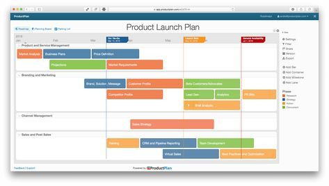Product Launch Plan Template Free Product Launch Plan Roadmap Template