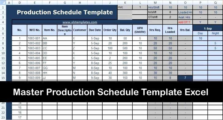 Production Planning Excel Template Master Production Schedule Template Excel Inspirational