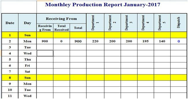 Production Planning Excel Template Project Management Templates Production Plan Template Excel