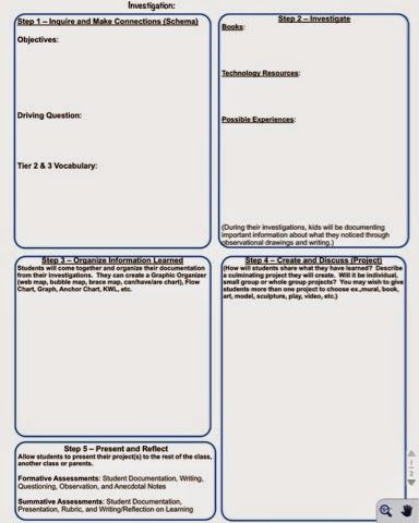 Project Based Learning Planning Template Inquiring Minds Mrs Myers Kindergarten How I Plan and