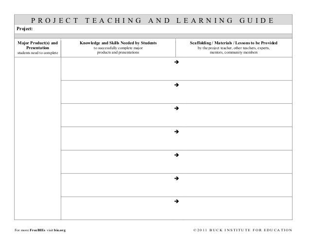 Project Based Learning Planning Template Inquiry Based Learning Day Plan Templates Google Search