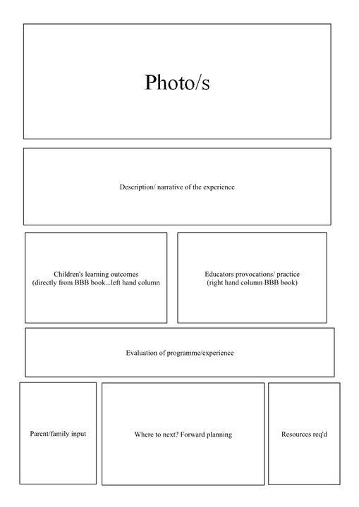 Project Based Learning Planning Template Pin by Teaches Love On Documenting Play Inquiry Learning