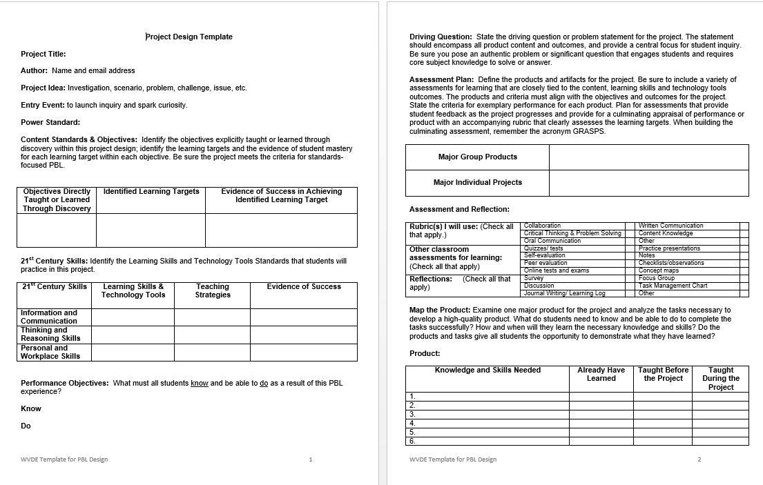 Project Based Learning Planning Template Template for Project Based Learning From Te