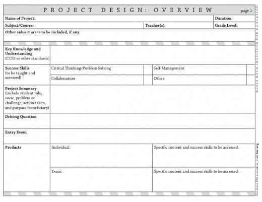 Project Based Learning Planning Template top 10 Lesson Plan Template forms and Websites