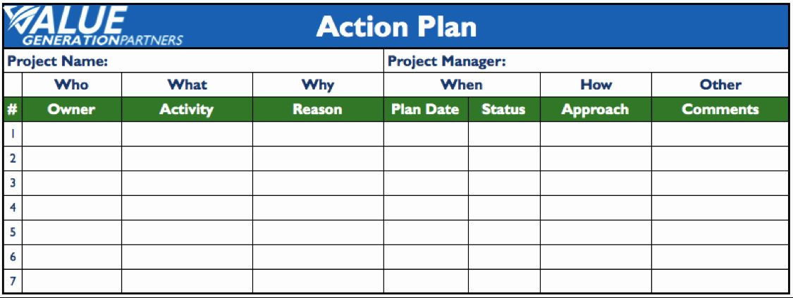 Project Management Action Plan Template Management Action Plan Template Unique Project Management
