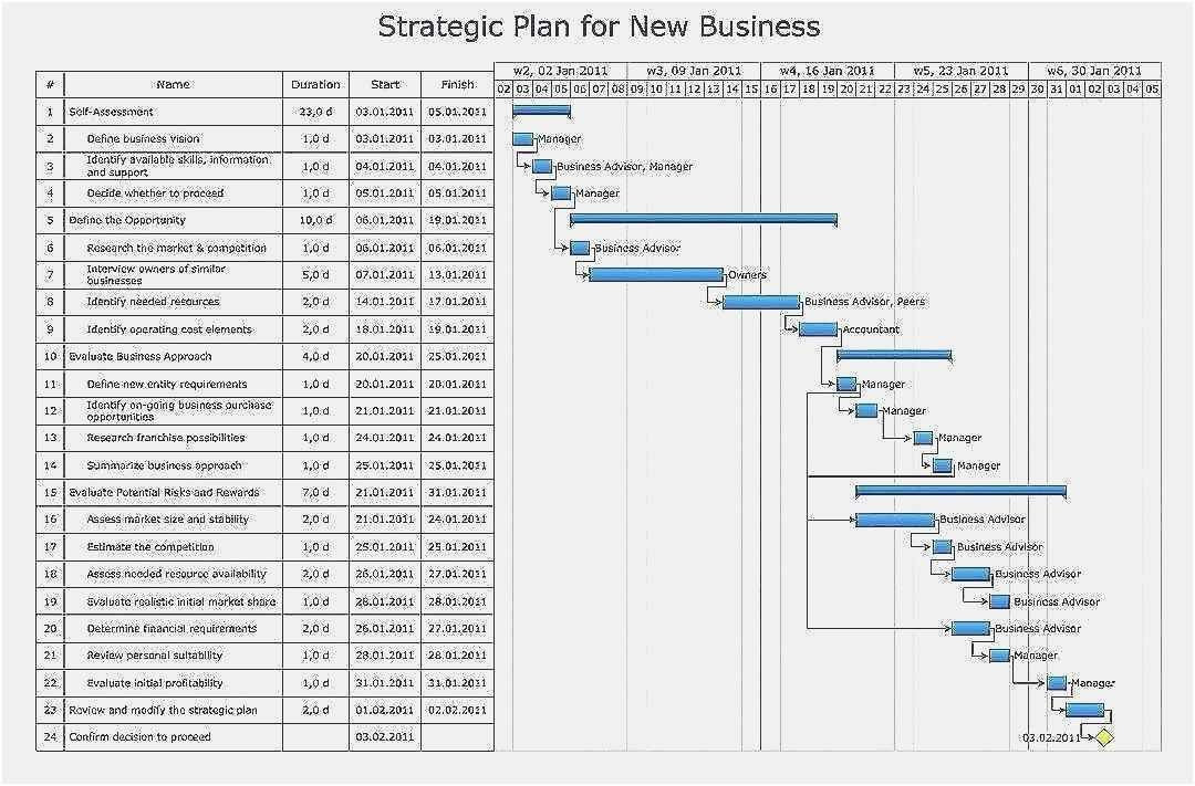 Project Plan Template Google Sheets 30 Google Sheets Project Management Template In 2020
