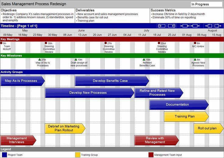 Project Plan Template Google Sheets Gantt Chart In Google Sheet Excel Project Templates