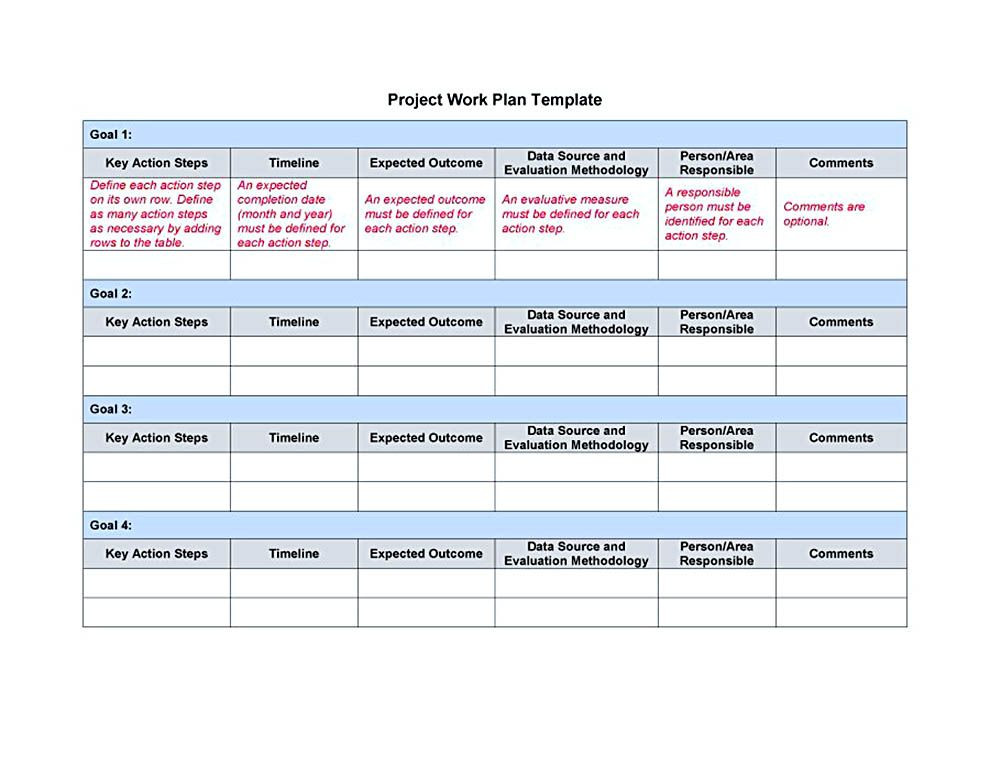 Project Plan Template Google Sheets Project Plan Template Google Sheets Types Of Project